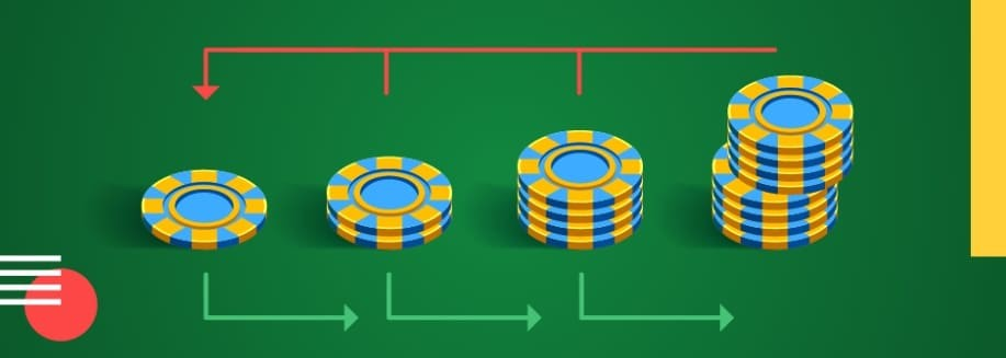 Martingale roulette system