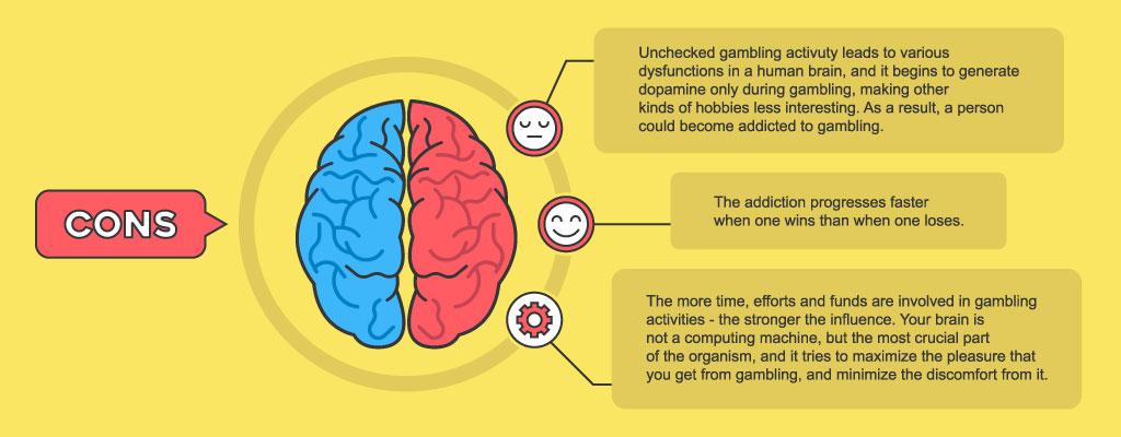 dopamine and gambling